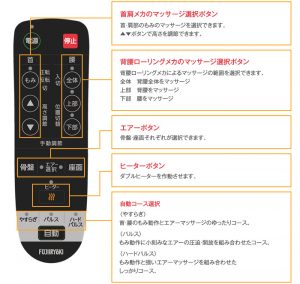 AS-LS1 富士医療器 LOWSTYLE MASSAGE CHAIR リモコン