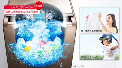 ナイアガラビート洗浄+新機能