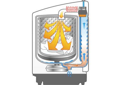 ヒーター乾燥は電気代も水道代も発生する